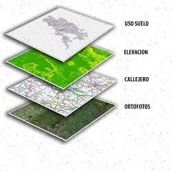 Modelo de almacenamiento Geografico